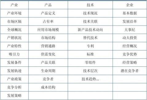 20xx年中国面膜行业前景研究报告