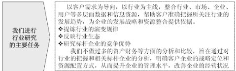 20xx年中国金融期货未来发展趋势报告