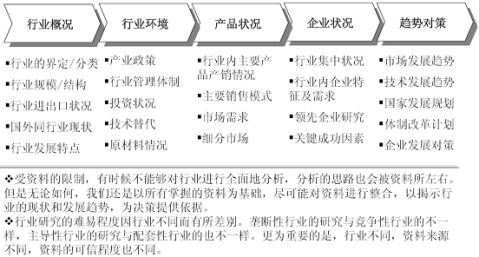 20xx年中国风电设备未来前景预测报告