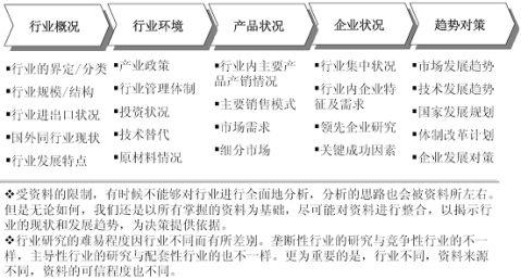 20xx年中国数字电子阴道镜市场全景评估报告