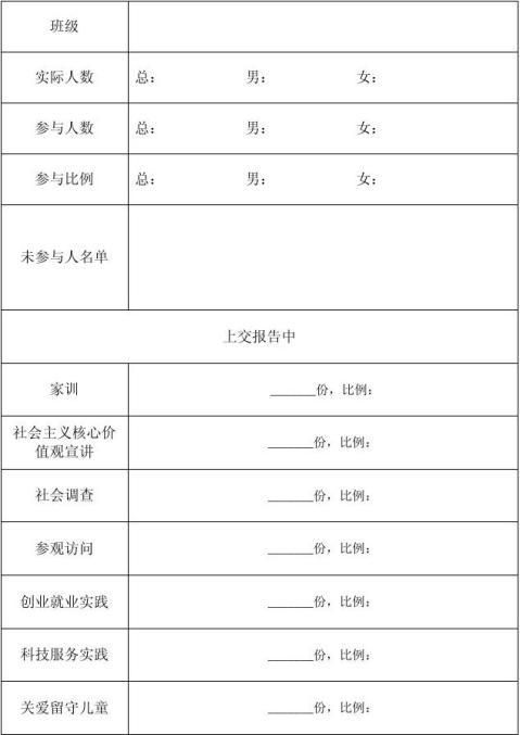 班级暑期社会实践活动参与情况统计表