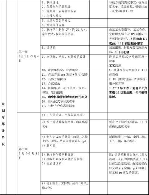 大型活动策划书模版