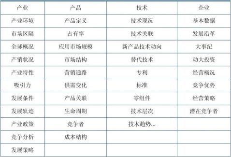 20xx20xx年中国面膜市场调查与投资前景预测报告