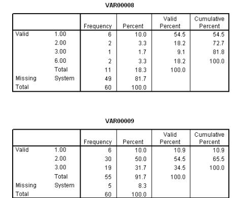 市场调研实验报告