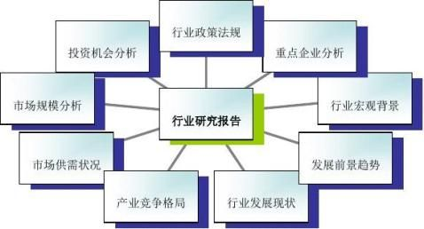 20xx年工程机械行业现状及发展趋势分析