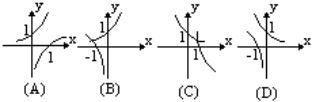 20xx人教版高中数学必修1知识点总结