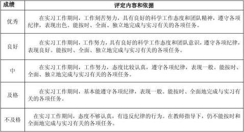 电子厂实习日记_【电子信息工程专业实习总结范文 1700字】范文118