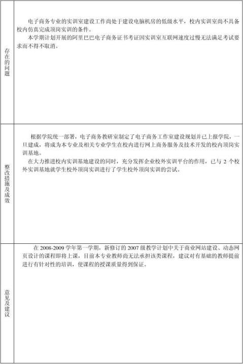 电子商务专业教学工作总结报告