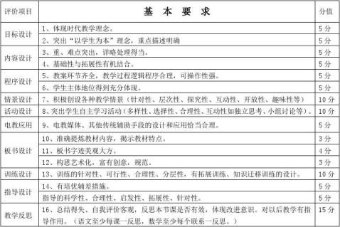 初中作业批改评语_【作业检查评语】作业检查评语精选八篇_范文118