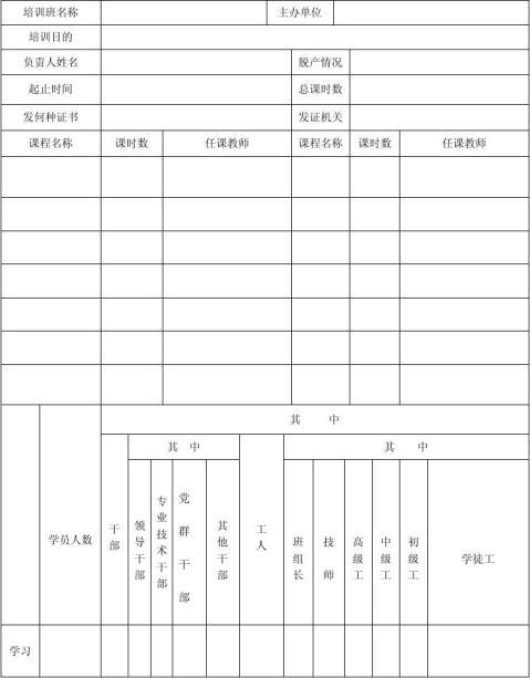 公司培训总结报告表