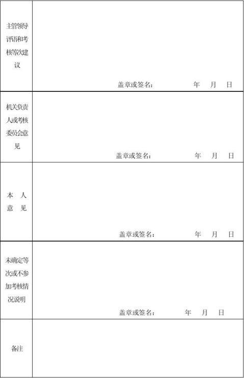 李玉峰20xx年机关事业单位工作人员年度考核登记表