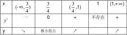 微积分题型总结