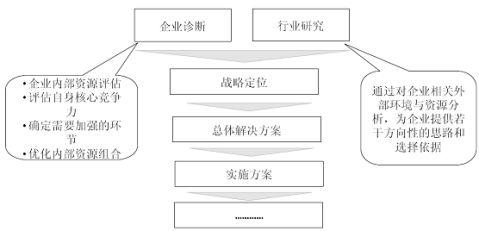 20xx20xx年中国捣固机械行业分析预测及未来发展趋势报告