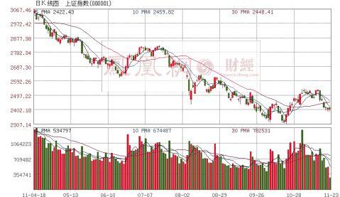 股票模拟实验报告