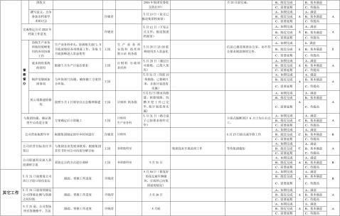 办公室5月份工作总结明细表