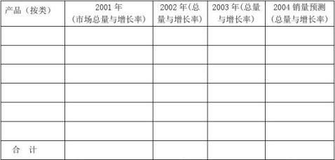 20xx年终总结与20xx年度计划编制修订版