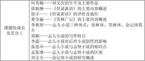 高中语文研究性学习活动总结