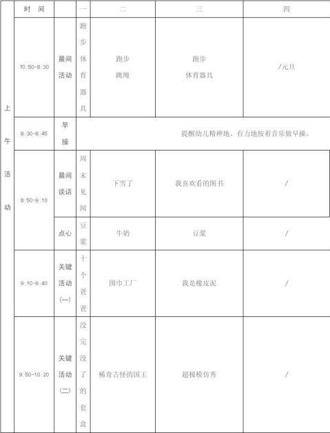 幼儿园大班周工作计划表