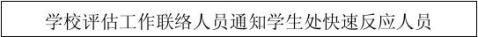皖西学院本科教学工作审核评估宣传手册第三篇