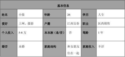 上海悦动车主自驾游体验记