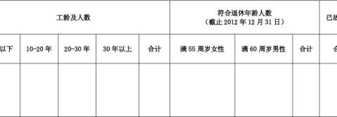 黄山市原农村老电影放映员登记表