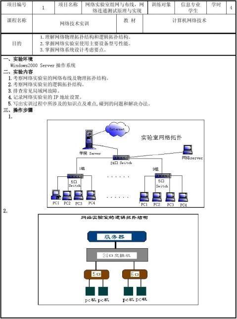 计算机网络技术课程实训报告