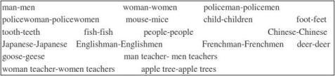 初一英语词类语法点总结