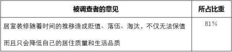 武汉创意家居展览会可行性分析报告