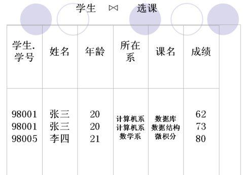 数据库原理知识总结和期末试卷1