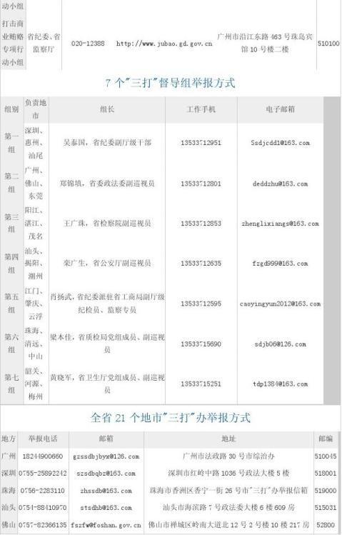 广东省三打两建活动宣传