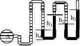 流体力学基本知识小结