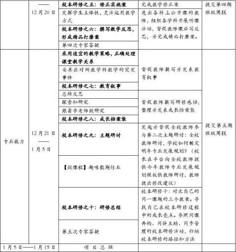 教师网络研修指导手册