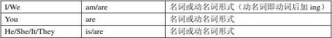 初中英语语法总结一览表