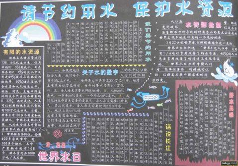 耿庙小学20xx世界水日宣传活动总结