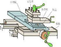 普通机床拆装与测绘实习报告