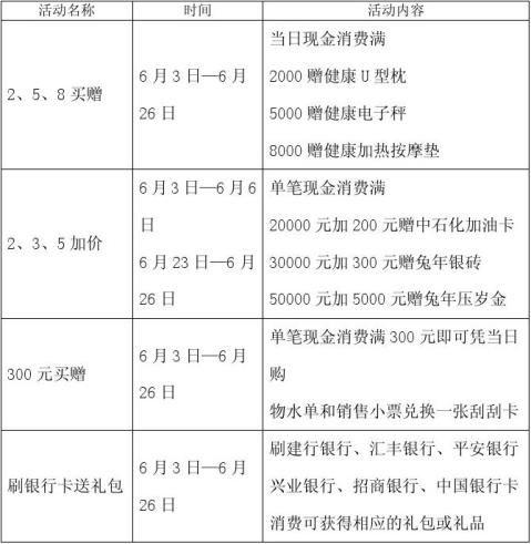 SOGO13周年店庆工作总结