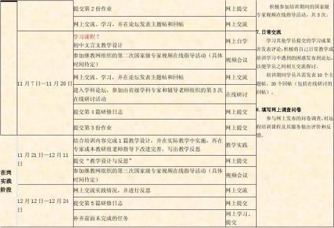 初中语文国培学员学习计划