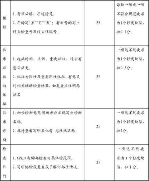 4843急诊急救管理制度1