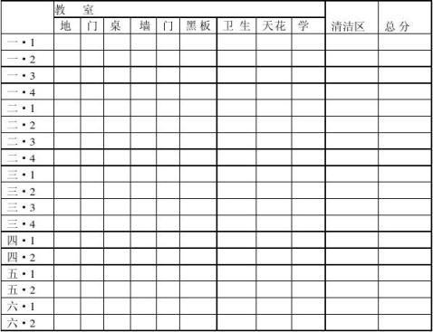 中心小学卫生检查记录表