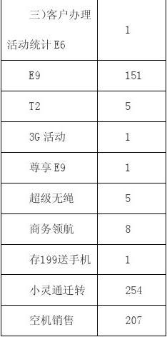 暑假南郑电信分公司实习报告