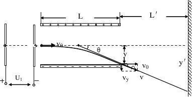 高二物理31电场知识点总结
