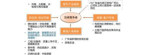 新型能力策划报告3