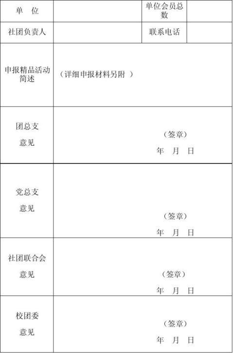关于第七届社团文化节总结考评工作的通知