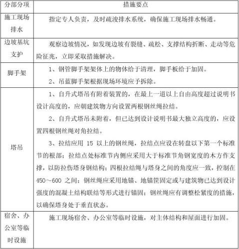 建设工程防台风防汛专项应急预案