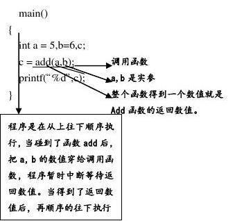 C语言知识点总结