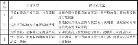主网变电站总结报告