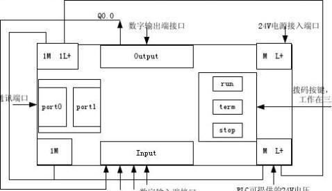 实验报告5高速计数器