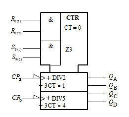 西工大数电实验报告计数器及其应用