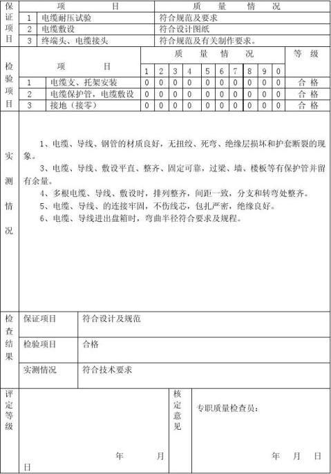 51CTO下载常用弱电工程竣工报告