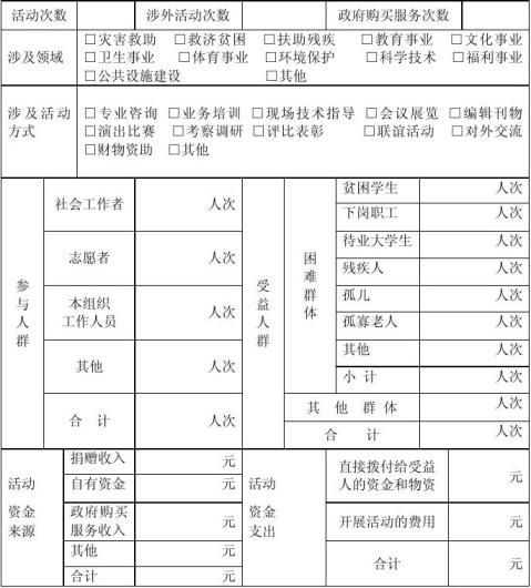 20xx民办非企业单位年度检查报告书